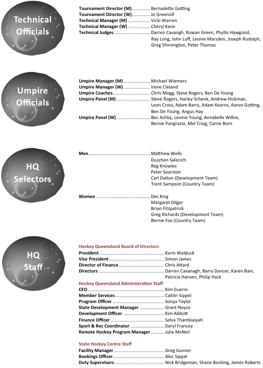 Tournament Officials, HQ Officials & Staff